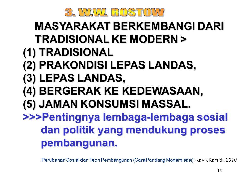 3. W.W. ROSTOW MASYARAKAT BERKEMBANGI DARI TRADISIONAL KE MODERN >