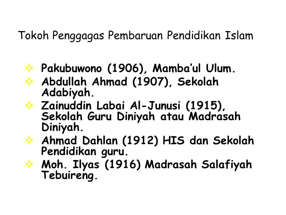 Tokoh Penggagas Pembaruan Pendidikan Islam