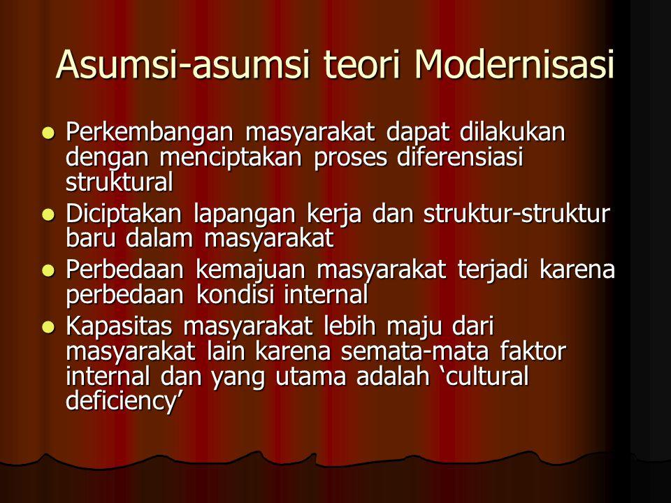 Asumsi-asumsi teori Modernisasi