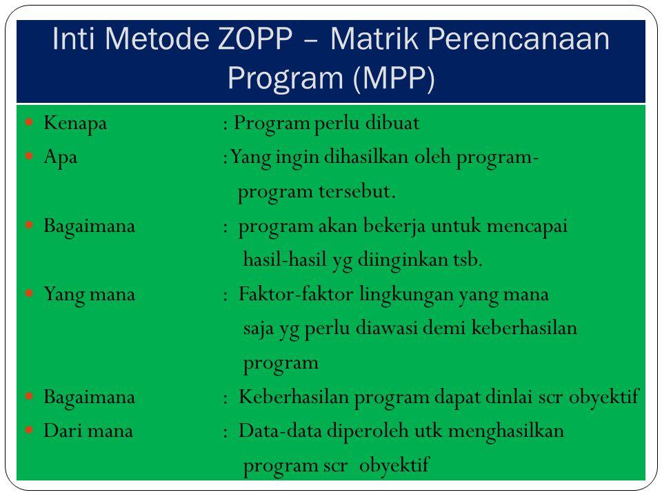 Inti Metode ZOPP – Matrik Perencanaan Program (MPP)