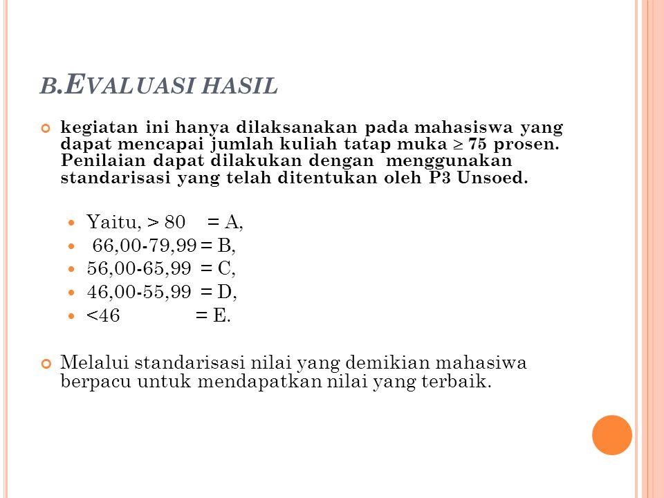 b.Evaluasi hasil Yaitu, > 80 = A, 66,00-79,99 = B, 56,00-65,99 = C,