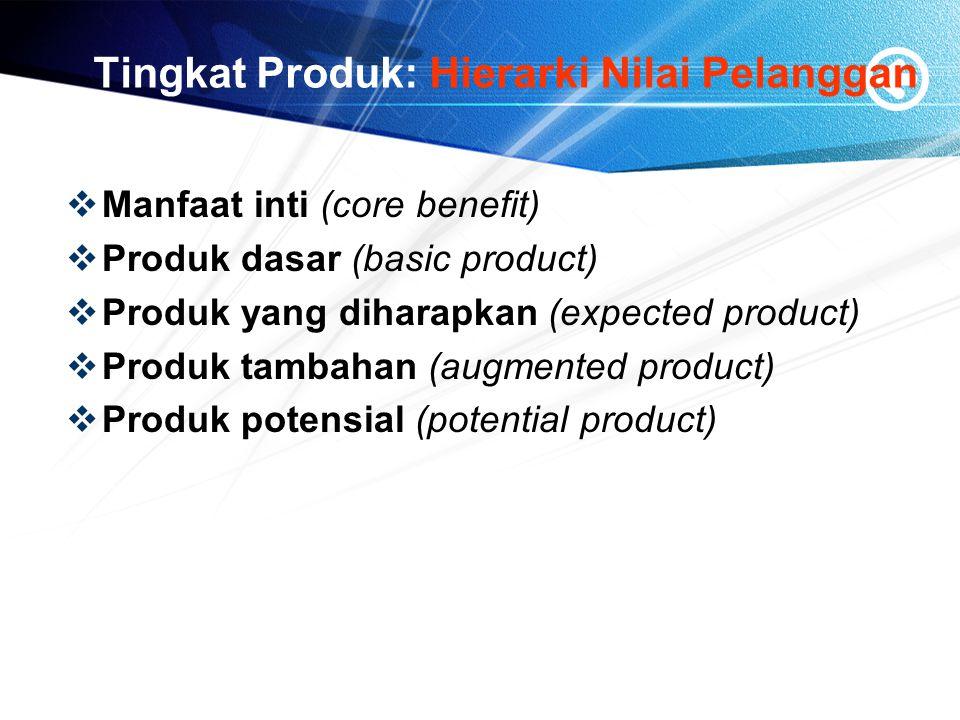 Tingkat Produk: Hierarki Nilai Pelanggan