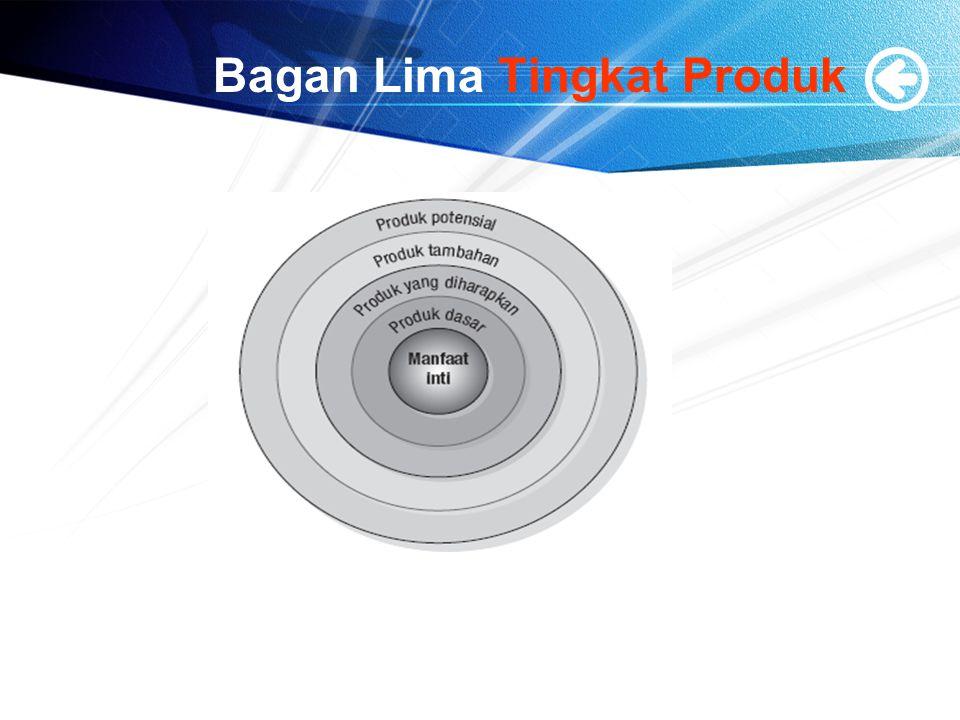 Bagan Lima Tingkat Produk