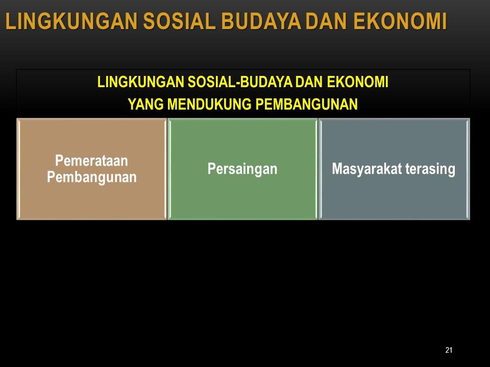 LINGKUNGAN SOSIAL BUDAYA DAN EKONOMI