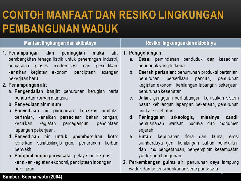 CONTOH MANFAAT DAN RESIKO LINGKUNGAN PEMBANGUNAN WADUK