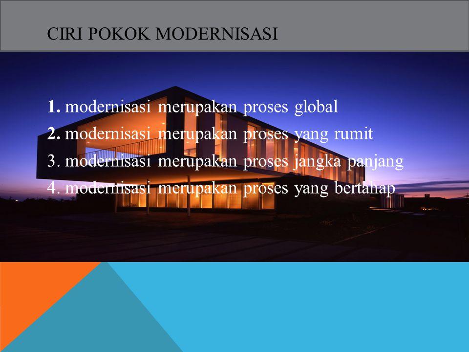 Ciri pokok modernisasi