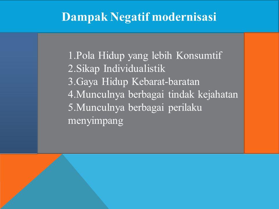 Dampak Negatif modernisasi