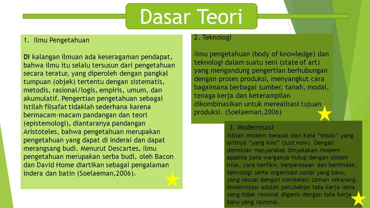 Dasar Teori 2. Teknologi Ilmu Pengetahuan