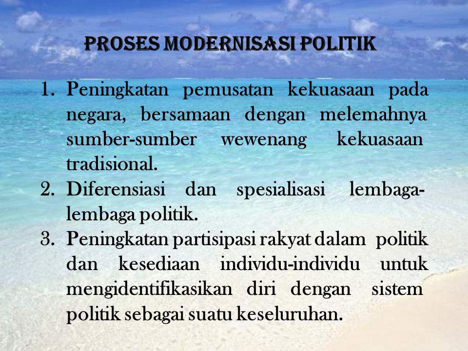 PROSES MODERNISASI POLITIK