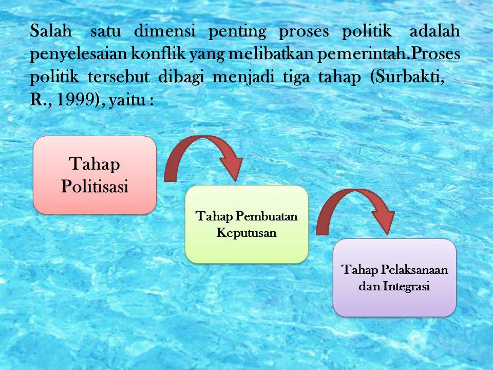 Tahap Pembuatan Keputusan Tahap Pelaksanaan dan Integrasi