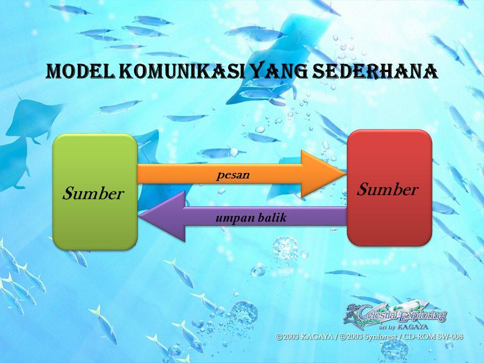 Model Komunikasi yang Sederhana