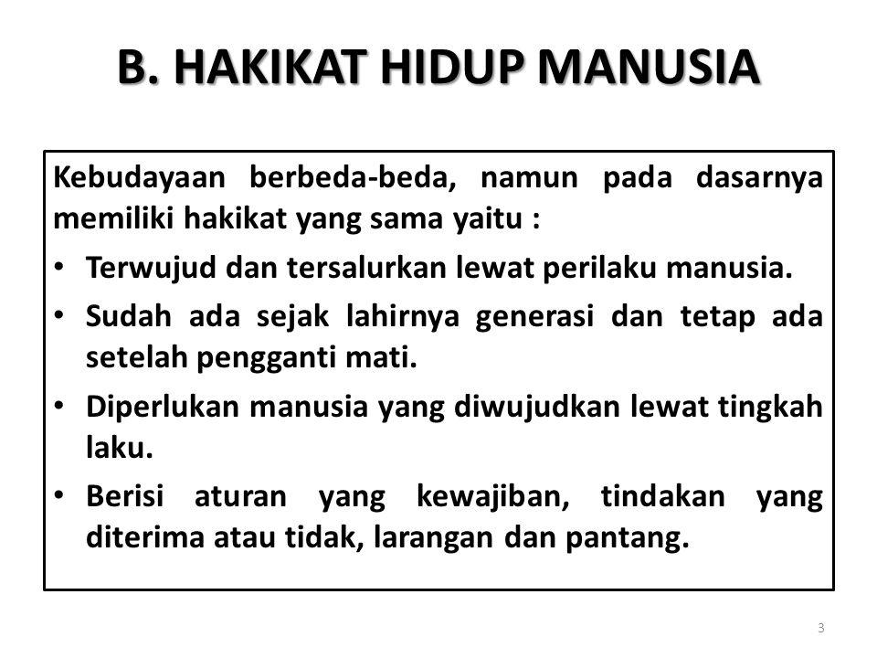 B. HAKIKAT HIDUP MANUSIA