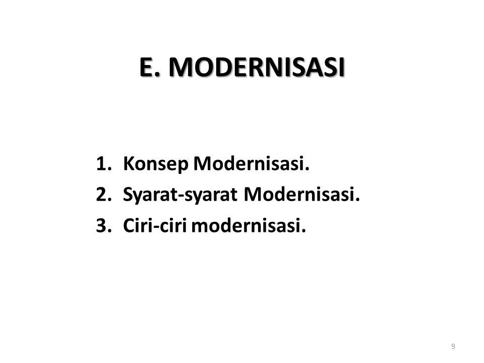 E. MODERNISASI Konsep Modernisasi. Syarat-syarat Modernisasi.