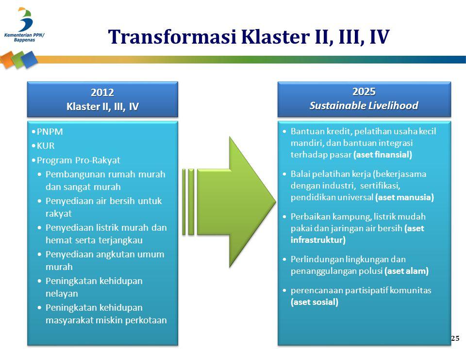 Transformasi Klaster II, III, IV