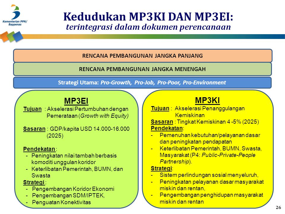 Kedudukan MP3KI DAN MP3EI: terintegrasi dalam dokumen perencanaan