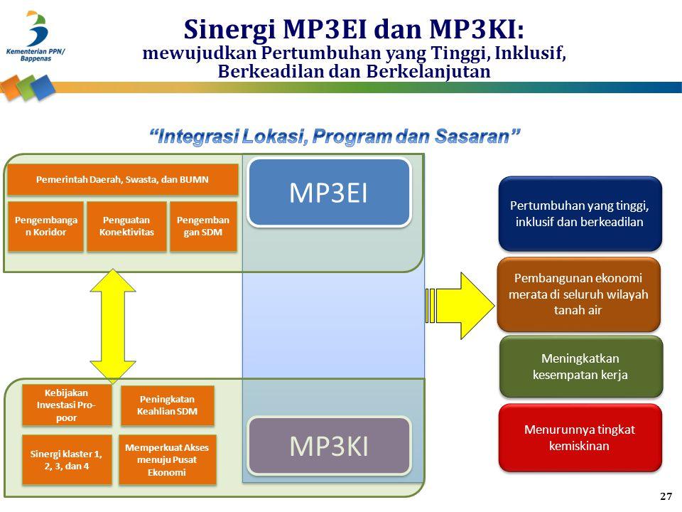 Sinergi MP3EI dan MP3KI: mewujudkan Pertumbuhan yang Tinggi, Inklusif, Berkeadilan dan Berkelanjutan