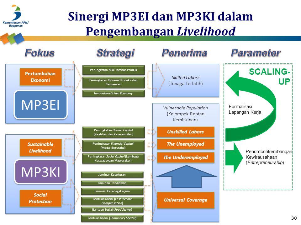 Sinergi MP3EI dan MP3KI dalam Pengembangan Livelihood