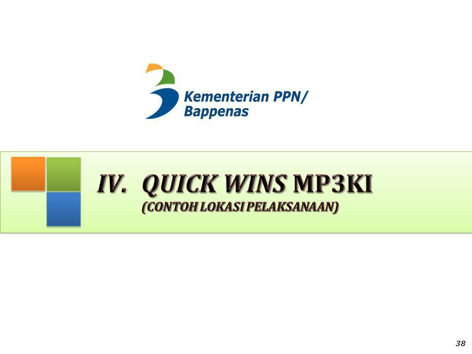 QUICK WINS MP3KI (contoh lokasi pelaksanaan)