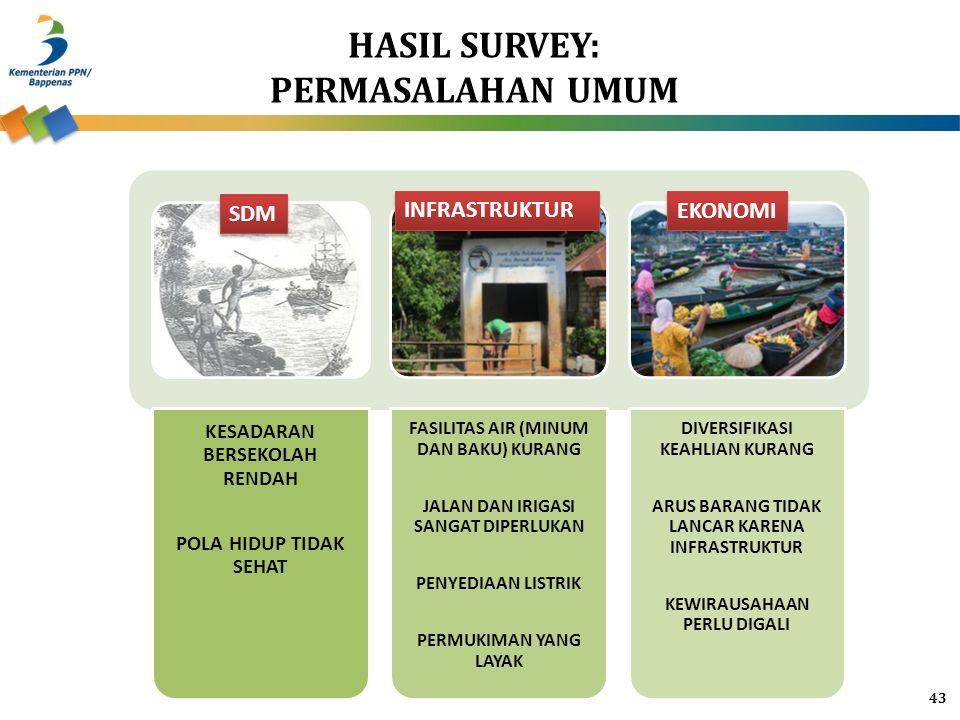 HASIL SURVEY: PERMASALAHAN UMUM