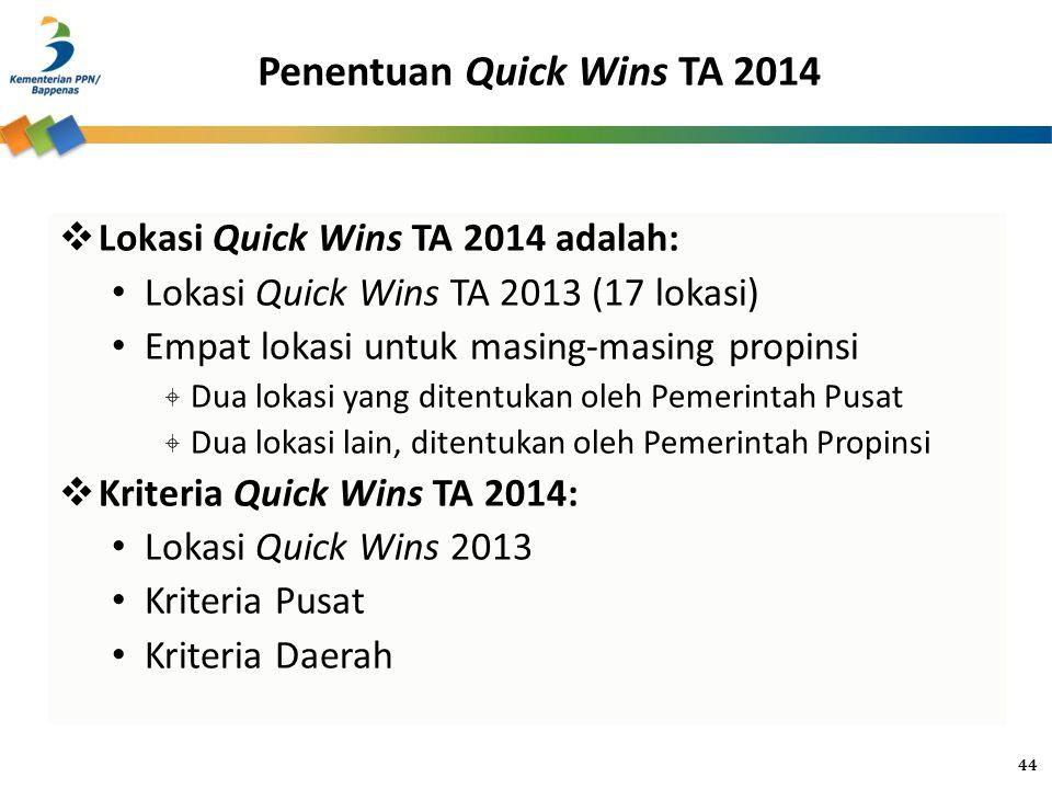 Penentuan Quick Wins TA 2014