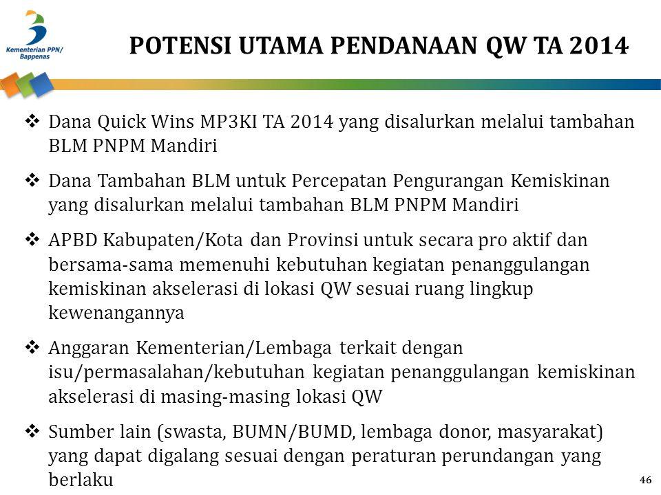 POTENSI UTAMA PENDANAAN QW TA 2014