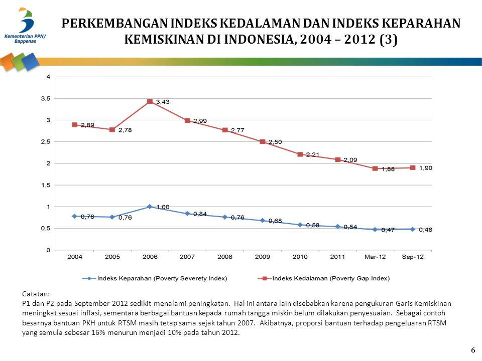 PERKEMBANGAN INDEKS KEDALAMAN DAN INDEKS KEPARAHAN KEMISKINAN DI INDONESIA, 2004 – 2012 (3)