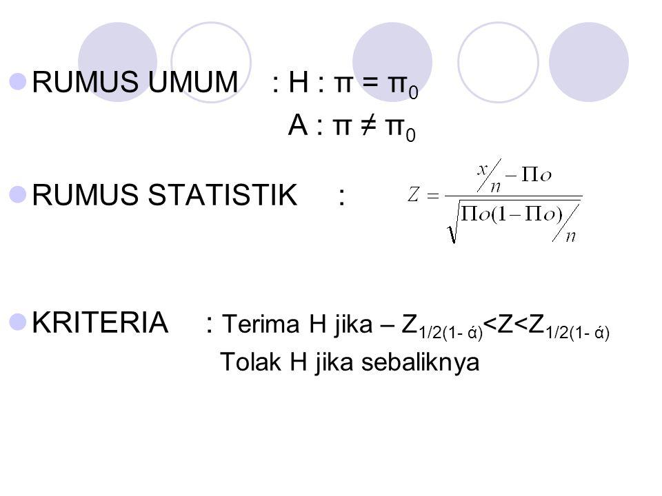 KRITERIA : Terima H jika – Z1/2(1- ά)<Z<Z1/2(1- ά)