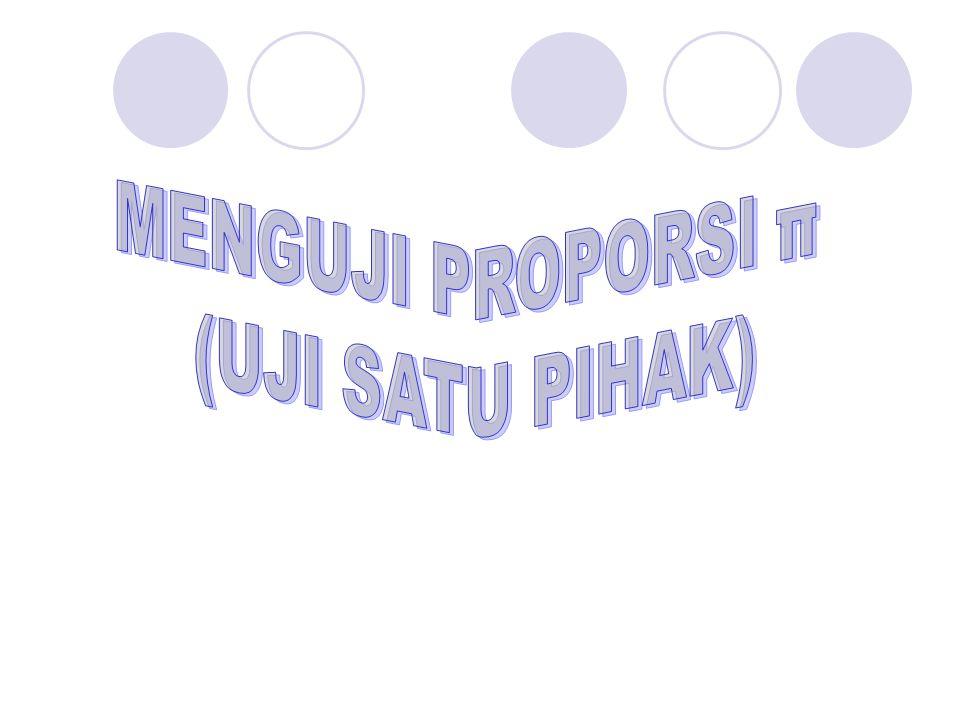 MENGUJI PROPORSI π (UJI SATU PIHAK)
