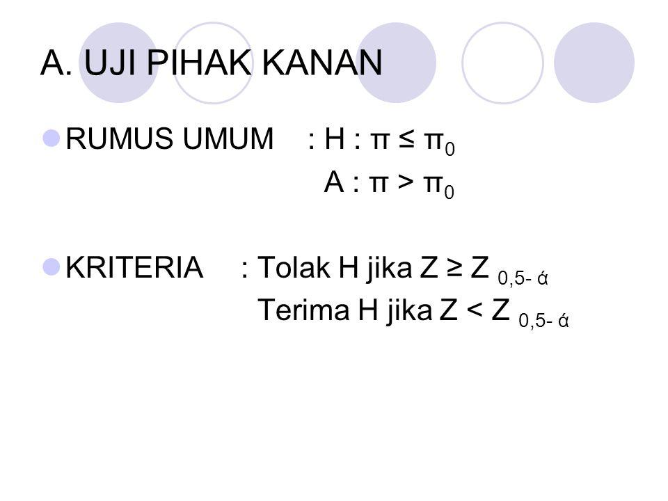 A. UJI PIHAK KANAN RUMUS UMUM : H : π ≤ π0 A : π > π0