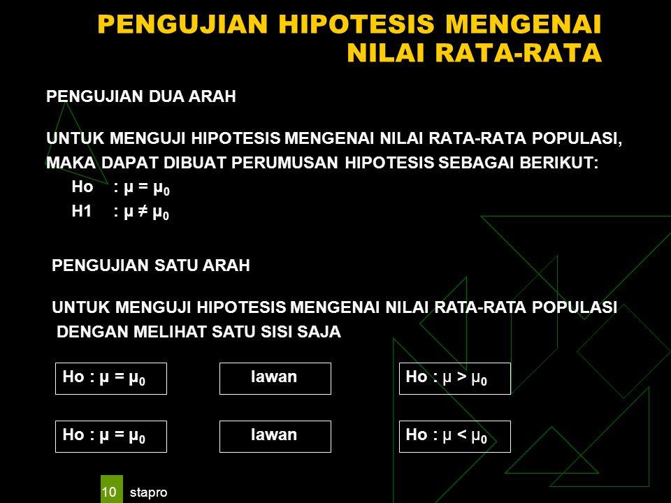 PENGUJIAN HIPOTESIS MENGENAI NILAI RATA-RATA
