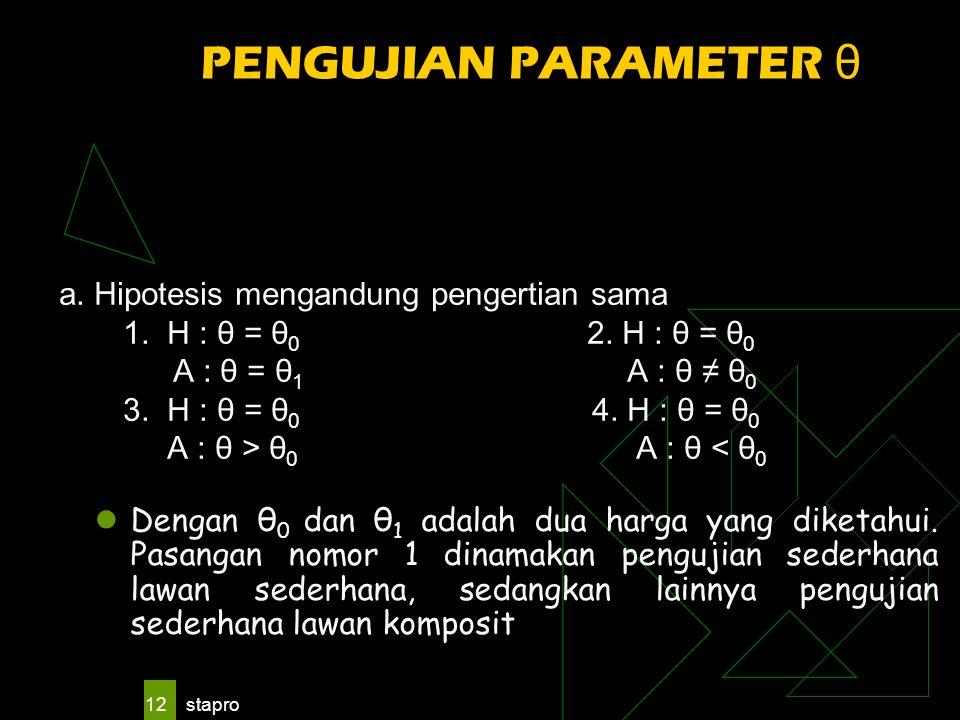 PENGUJIAN PARAMETER θ a. Hipotesis mengandung pengertian sama