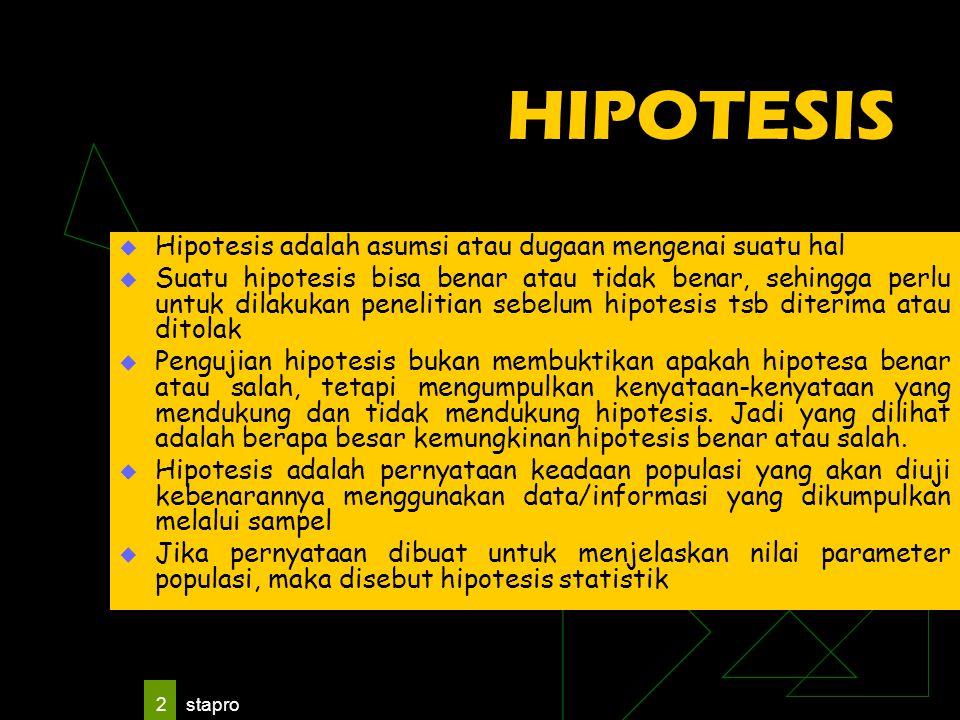 HIPOTESIS Hipotesis adalah asumsi atau dugaan mengenai suatu hal