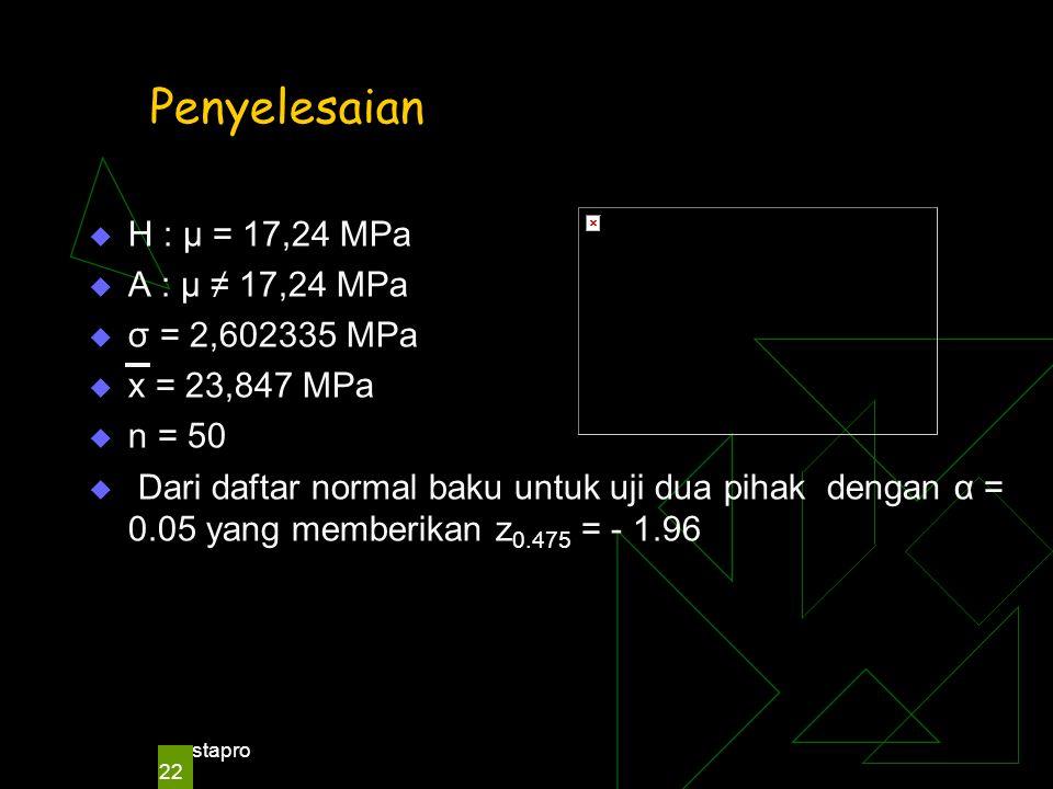 Penyelesaian H : μ = 17,24 MPa A : μ ≠ 17,24 MPa σ = 2,602335 MPa