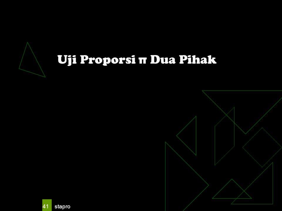 Uji Proporsi π Dua Pihak
