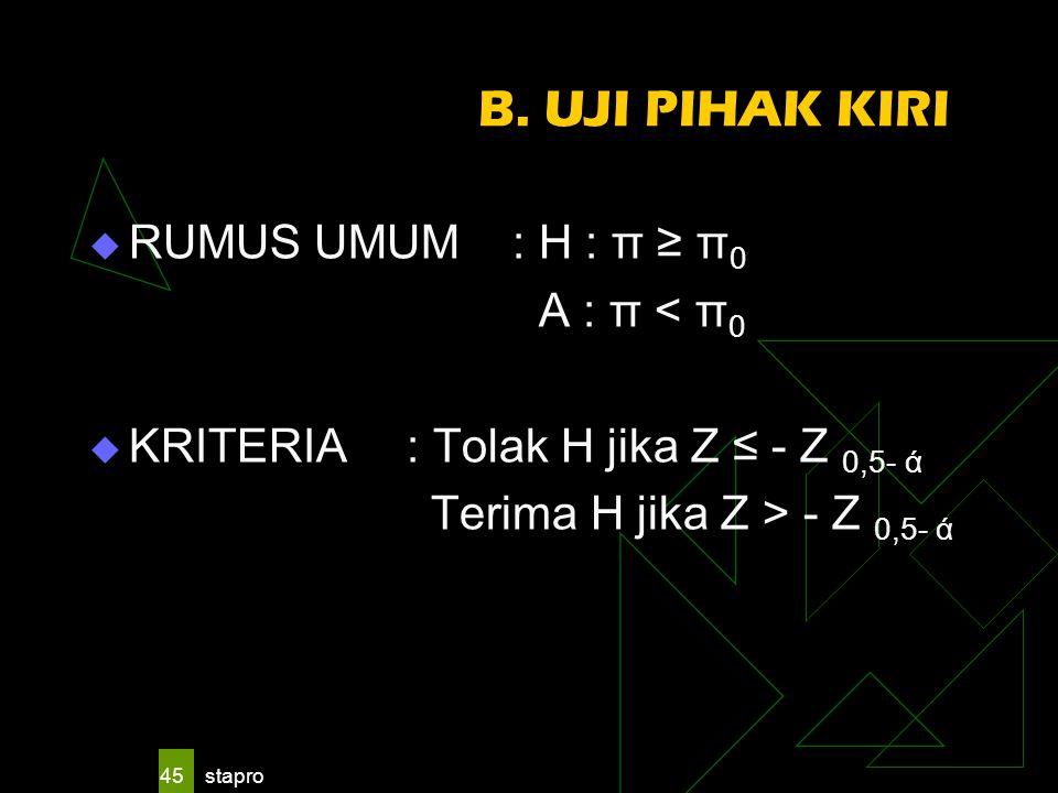B. UJI PIHAK KIRI RUMUS UMUM : H : π ≥ π0 A : π < π0