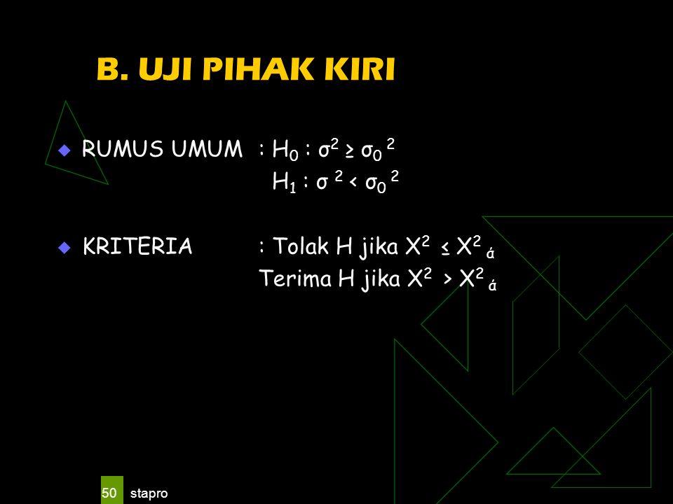 B. UJI PIHAK KIRI RUMUS UMUM : H0 : σ2 ≥ σ0 2 H1 : σ 2 < σ0 2
