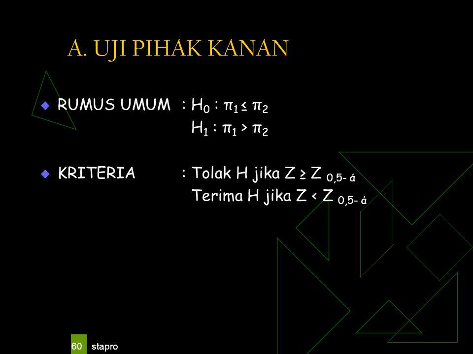 A. UJI PIHAK KANAN RUMUS UMUM : H0 : π1 ≤ π2 H1 : π1 > π2