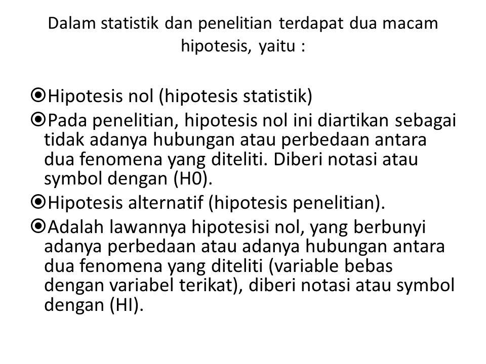 Dalam statistik dan penelitian terdapat dua macam hipotesis, yaitu :