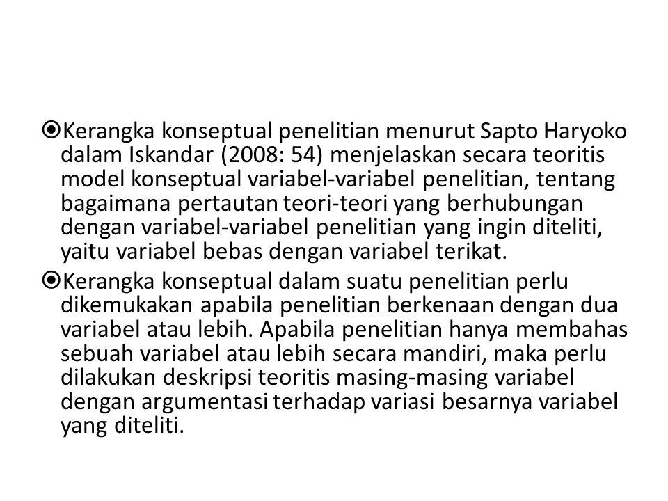 Kerangka konseptual penelitian menurut Sapto Haryoko dalam Iskandar (2008: 54) menjelaskan secara teoritis model konseptual variabel-variabel penelitian, tentang bagaimana pertautan teori-teori yang berhubungan dengan variabel-variabel penelitian yang ingin diteliti, yaitu variabel bebas dengan variabel terikat.