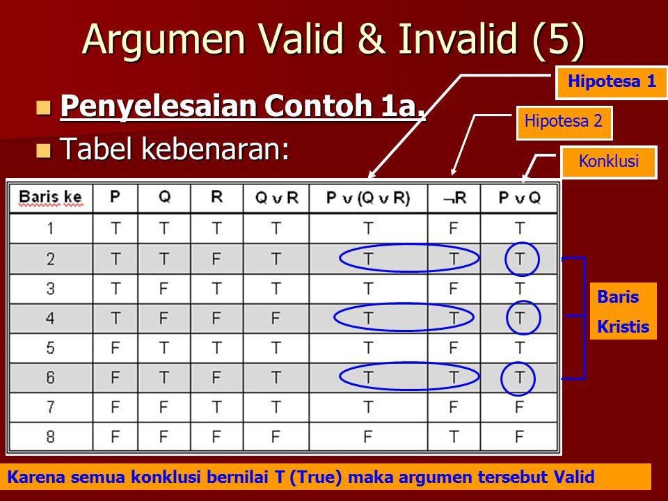 Argumen Valid & Invalid (5)