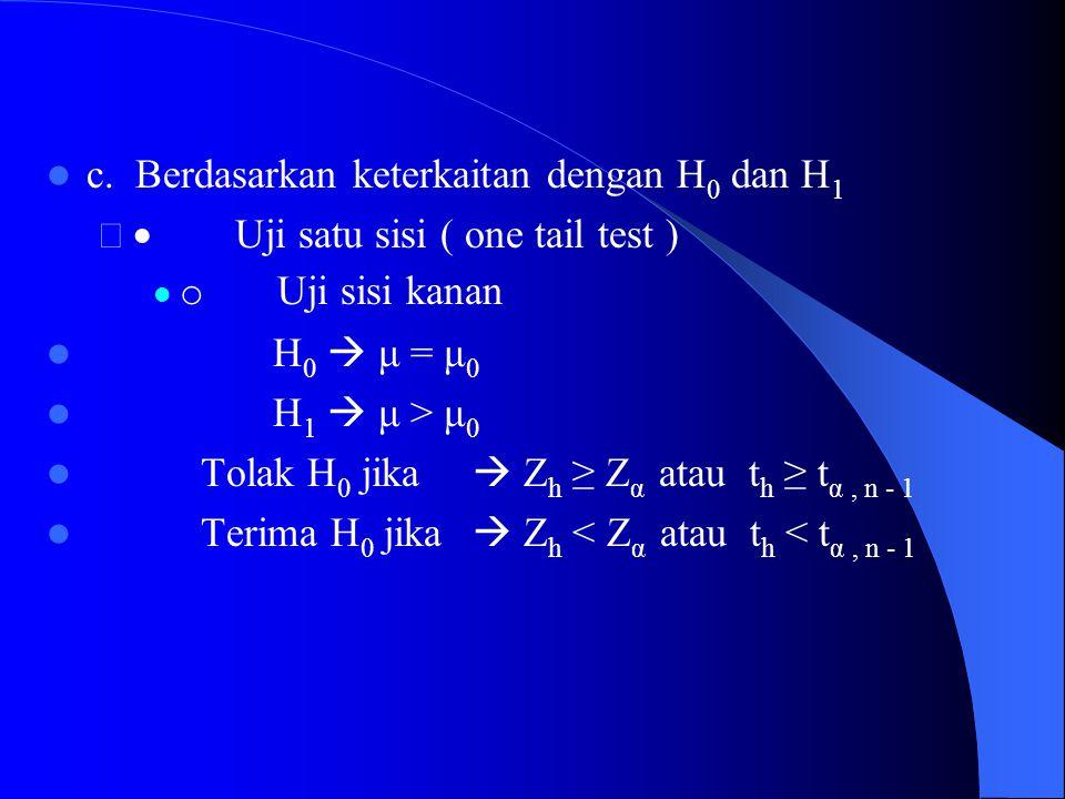 c. Berdasarkan keterkaitan dengan H0 dan H1