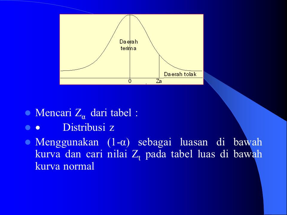 Mencari Zα dari tabel : · Distribusi z.