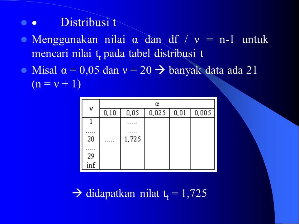 · Distribusi t Menggunakan nilai α dan df / ν = n-1 untuk mencari nilai tt pada tabel distribusi t.