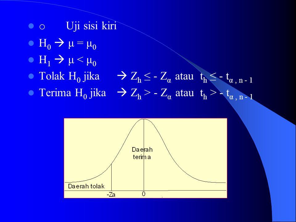 o Uji sisi kiri H0  μ = μ0. H1  μ < μ0. Tolak H0 jika  Zh ≤ - Zα atau th ≤ - tα , n - 1.