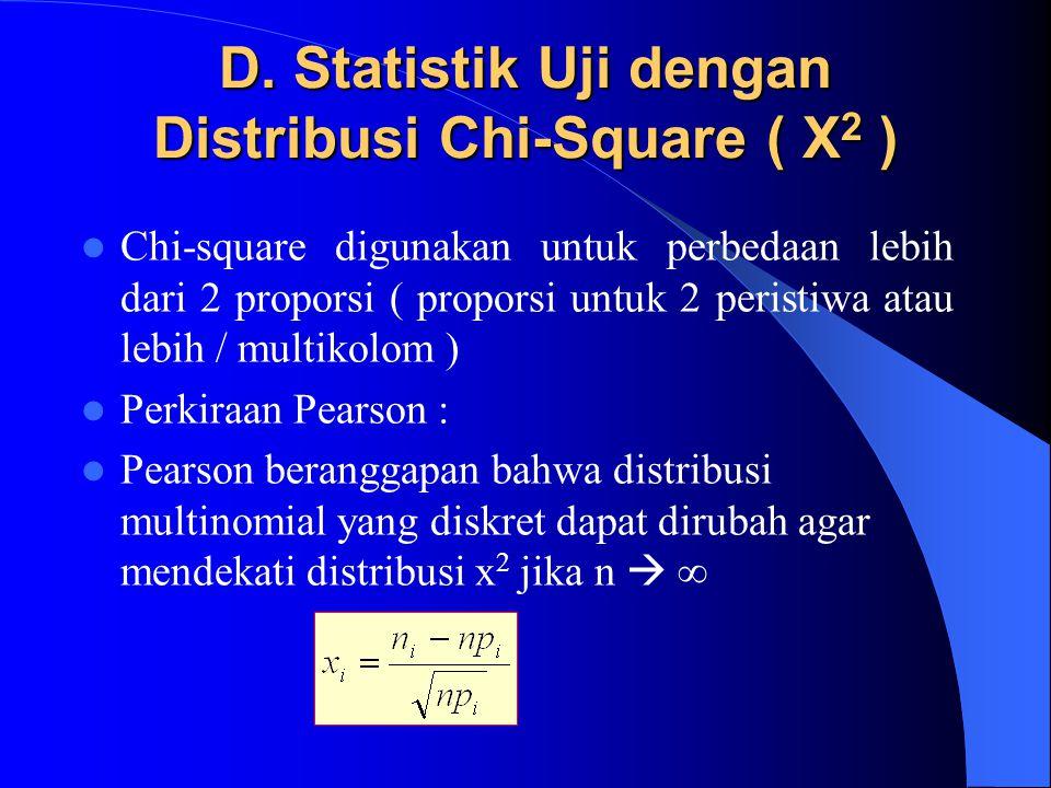 D. Statistik Uji dengan Distribusi Chi-Square ( X2 )