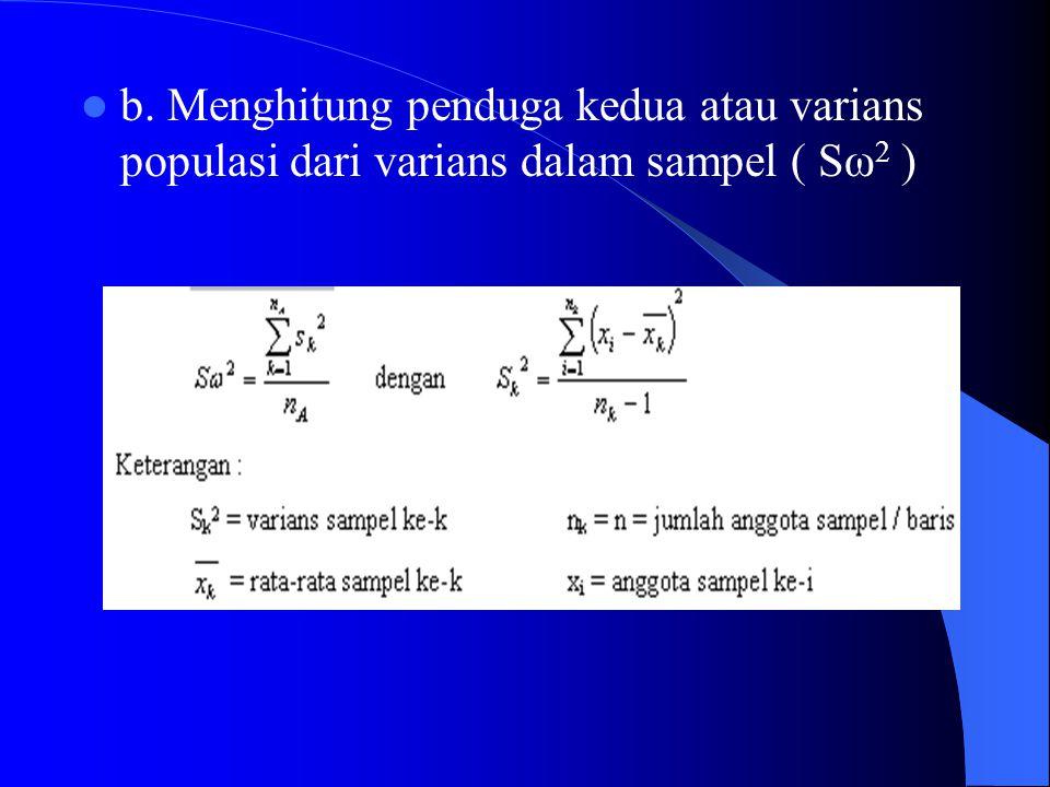 b. Menghitung penduga kedua atau varians populasi dari varians dalam sampel ( Sω2 )