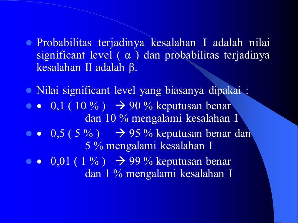 Probabilitas terjadinya kesalahan I adalah nilai significant level ( α ) dan probabilitas terjadinya kesalahan II adalah β.