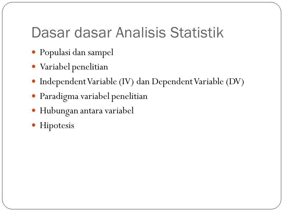 Dasar dasar Analisis Statistik