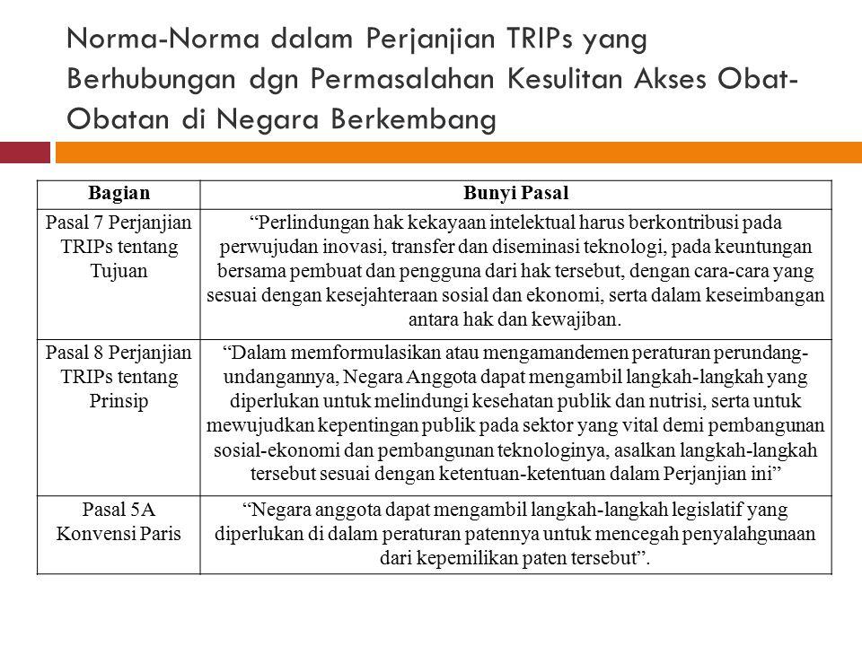 Norma-Norma dalam Perjanjian TRIPs yang Berhubungan dgn Permasalahan Kesulitan Akses Obat-Obatan di Negara Berkembang