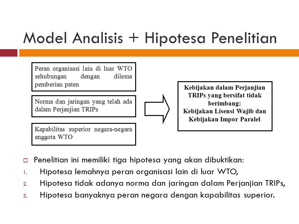Model Analisis + Hipotesa Penelitian
